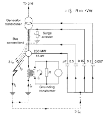 grounding riddle no neutral grounding design to achieve this the ground fault loss represented by igr2 r igr being the active current and r the ground resistance should be higher than the