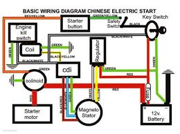 100cc atv wiring diagram 110cc electric start wiring diagram images wiring diagram loncin 110cc atv wiring diagram for on
