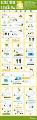manners around the world infographic manners around the world