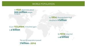 conclusion of overpopulation in  conclusion of overpopulation in