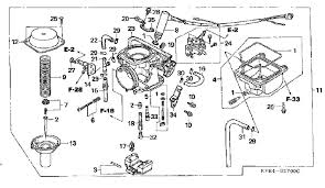 similiar 2001 honda rancher 350 parts keywords 2001 honda rancher 350 parts diagram 2001 wiring diagram and circuit