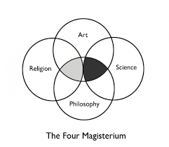 art science magic or not art practical an essay i wrote about the work of the artist matthew day jackson the diagram pictured here depicts the relationship of science art religion