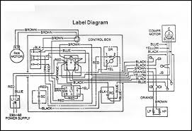 how to construct wiring diagrams   industrial controlsfigure  is a typical example of one of these diagrams  taken from a condensing unit of a well known manufacturer of residential air conditioners