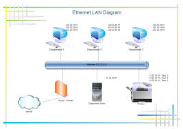 ethernet lan diagram   free ethernet lan diagram templatesethernet lan diagram