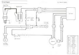 2002 polaris scrambler 90 wiring diagram images polaris scrambler 2001 polaris sportsman 90 wiring diagram
