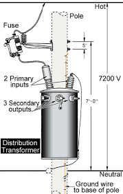 240 volt plug wiring 240 image wiring diagram single phase wiring diagram 3 wire wiring diagram schematics on 240 volt plug wiring