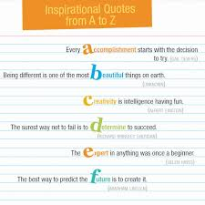 Ways to Inspire Students with Positive Quotes > Virtual Learning ... via Relatably.com