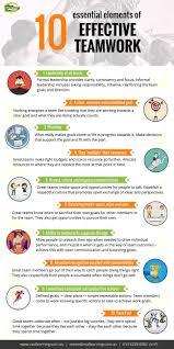 10 essential elements of effective teamwork carmel vision blog 10 elements of effective team work