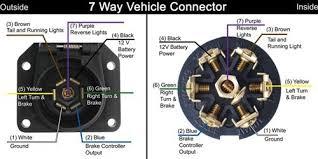 2004 gmc sierra 2500hd trailer wiring diagram diagram 2002 gmc sierra trailer wiring diagram printable