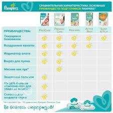 Купить <b>Подгузники Pampers Active Baby-dry</b> №6 13-18кг 52шт с ...
