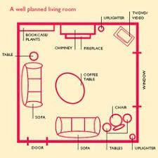 related post with feng shui bedroom furniture layout feng shui