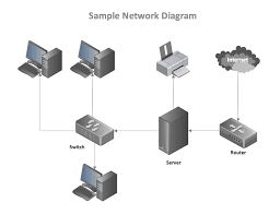 personal area  pan  networks  computer and network examplessample network diagram