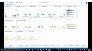 2017 asug pre conference seminar sap solution manager 7 2 sap in sap solution manager 7 2 to help all customers innovate or transform to sap s 4hana like the readiness dashboard for project management shown below