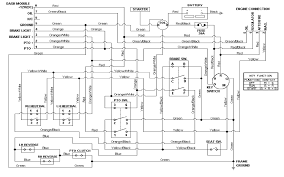 wiring diagram for cub cadet ltx 1045 the wiring diagram wiring diagram for cub cadet rzt 22 wiring wiring diagrams wiring diagram