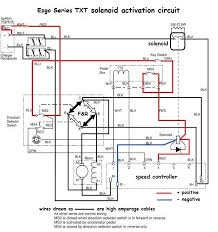 ezgo gas wiring diagram wiring diagram ezgo txt ireleast info 2009 ezgo micro switch wiring diagram 2009 automotive wiring wiring