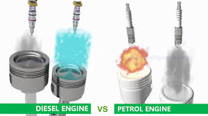<b>Petrol</b> (<b>Gasoline</b>) <b>Engine</b> vs Diesel <b>Engine</b> - YouTube