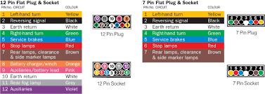 wiring diagrams products narva flat