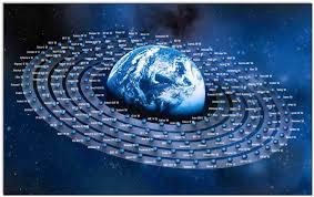 Bildergebnis für Satelliten