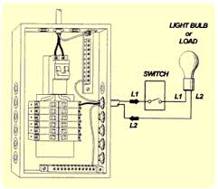 wiring basics for residential gas boilers figure 2 circuit breaker panel a switch