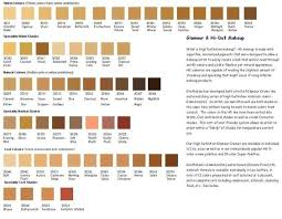 hue man man hues general consensus american skin colour chart dark skinned makeup application painted lady skin tones