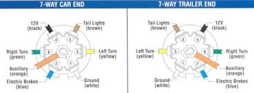 2004 dodge ram trailer wiring diagram wiring diagram and dodge ram 2500 wiring diagrams and schematics