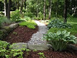 Small Picture Garden Design Ideas For Small Shade Gardens The Garden Inspirations