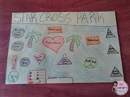 end of the year project idea literary theme park the literary maven once i checked off their outline for completion students were to begin the poster the map of their amusement park what they came up was