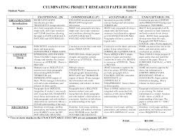 term paper rubric