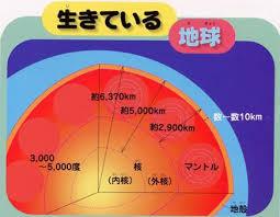 「地球の地下エネルギー資源」の画像検索結果
