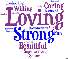 the words you use to describe your mom word cloud the the words you use to describe your mom word cloud the huffington post