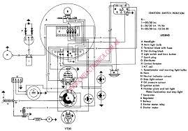moto guzzi wiring diagram 5 pin starter relay wiring diagram images wiring diagram wiring diagrams pictures wiring