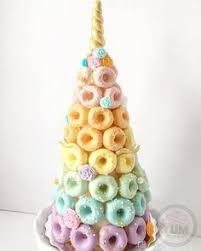 224 Best <b>Girl's Party</b> Ideas images | <b>Childrens party</b>, <b>Party</b>, <b>Birthday</b> ...