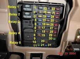 2013 ford f 150 interior fuse box diagram 2013 1997 f 150 fuse diagram 1997 wiring diagrams on 2013 ford f 150 interior fuse