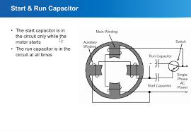 single phase motor capacitor start capacitor run wiring diagram ac condenser capacitor wiring diagram wiring diagram website