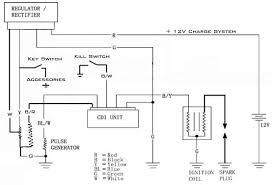 peugeot scooter wiring diagram peugeot wiring diagrams peugeot speedfight electric diagrams icirc145icircfrac12icircplusmnicircparaicircregiuml132icircmiddotiuml131icircmiddot google peugeot scooter wiring diagram