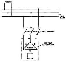 fire protection division     a simple example is the power riser diagram shown in figure     in this example  you see the manner in which two electrical panels  l and