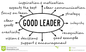 is a good leader essay qualities of a good leader essay google news press