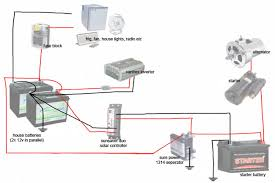 rv wire diagram rv electrical wiring diagram electrical com damon Rv Electrical System Wiring Diagram wiring diagram for a camper the wiring diagram camper solar wiring diagram camper wiring diagrams for 50 Amp RV Wiring Diagram