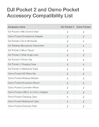 <b>DJI Pocket 2</b> and <b>Osmo Pocket</b> Accessory Compatibility List