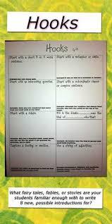 examples of popular essay hooks   persuasive essay hook