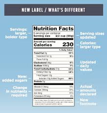 How to Use the Nutrition Fact Label  Eat Right  NHLBI  NIH Food Navigator Understanding ingredients