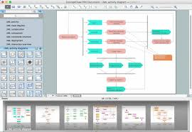 uml diagram software   conceptdraw for mac  amp  pc  create uml    uml diagrams   conceptdraw pro