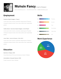 resume writing your resume should fit on one page don resume fit sample resume format for fresh graduates one page