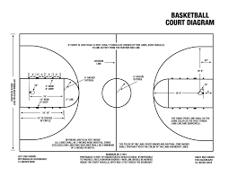 best photos of printable basketball court dimensions   printable    printable basketball court diagram