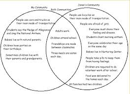 Other ways to say in conclusion essay