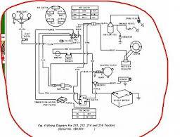 wiring diagram for john deere lt wiring wiring diagrams attachment wiring diagram for john deere lt