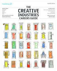 career advice creative industries career guides futurerising we ve produced a creative industries career guide to the advertising branding design marketing and media industries what s included