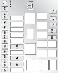 alfa romeo mito fuse box diagram auto genius alfa romeo mito 2008 2013 fuse box diagram