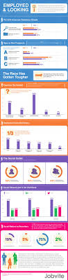 best images about job search infographics 17 best images about job search infographics personal branding infographic resume and facebook