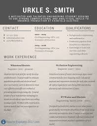 best resume examples 2017 on the web resume examples 2017 best resume examples 2017